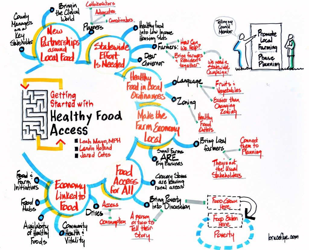 responsibility for healthy food accessibility 68% had received specific advice on healthy eating and 75% had made   oranga is the responsibility of the whole health and disability sector.